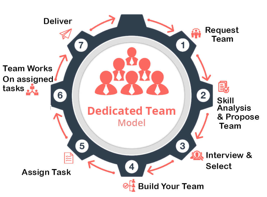 imageforBuild your own Team